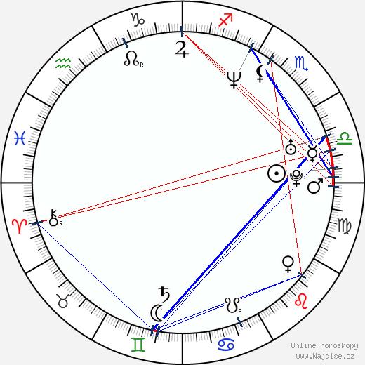 Dita Von Teese wikipedie wiki 2019, 2020 horoskop
