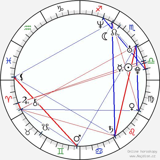 DJ Q-Ball wikipedie wiki 2019, 2020 horoskop
