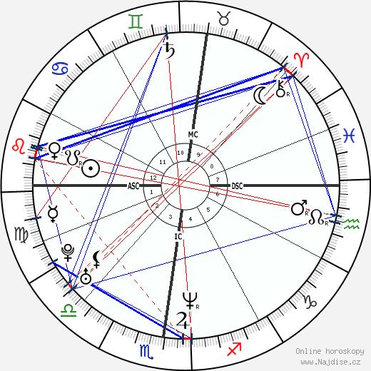 Djamel Bouras wikipedie wiki 2019, 2020 horoskop