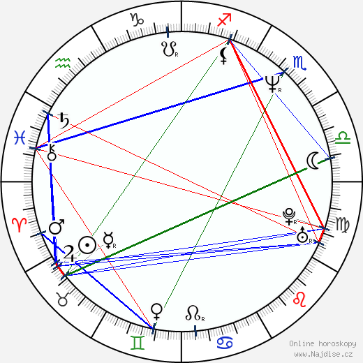 Djimon Hounsou wikipedie wiki 2018, 2019 horoskop