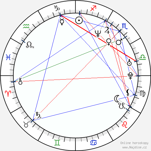 DMX wikipedie wiki 2019, 2020 horoskop