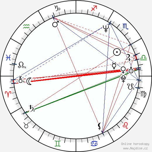 Dolly Buster wikipedie wiki 2018, 2019 horoskop