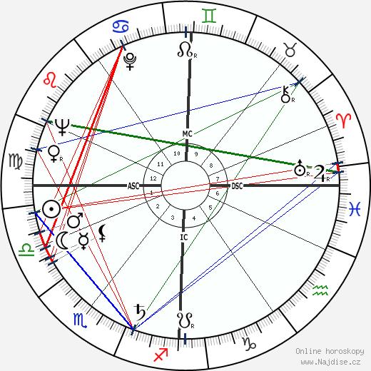 Dolly Neimans wikipedie wiki 2017, 2018 horoskop