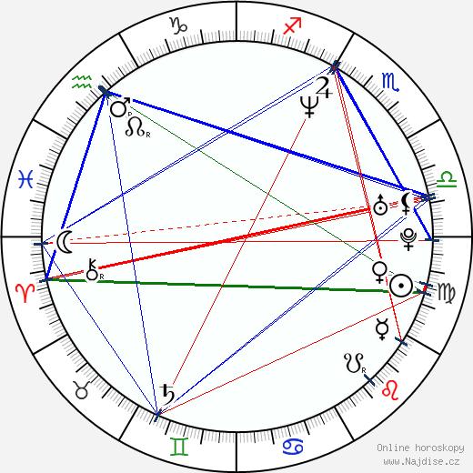 Dolores O'Riordan wikipedie wiki 2019, 2020 horoskop