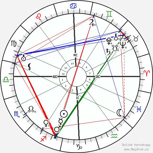 Domenico Baccarini wikipedie wiki 2018, 2019 horoskop