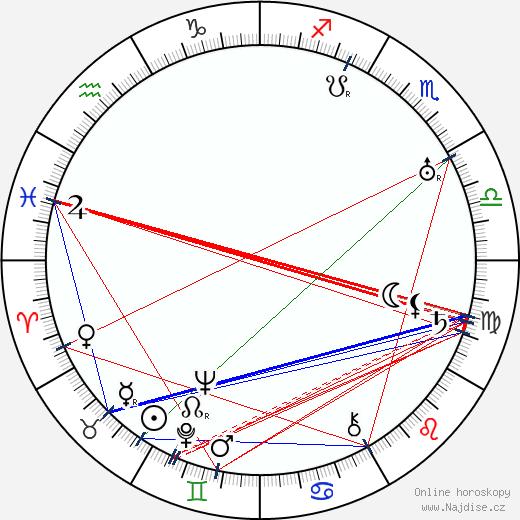 Domenico Gambino wikipedie wiki 2018, 2019 horoskop