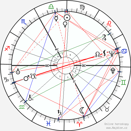 Dominique Aury wikipedie wiki 2019, 2020 horoskop