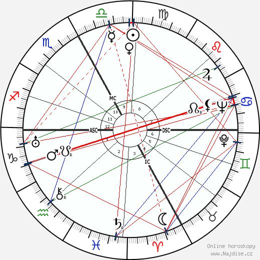 Dominique Aury wikipedie wiki 2018, 2019 horoskop