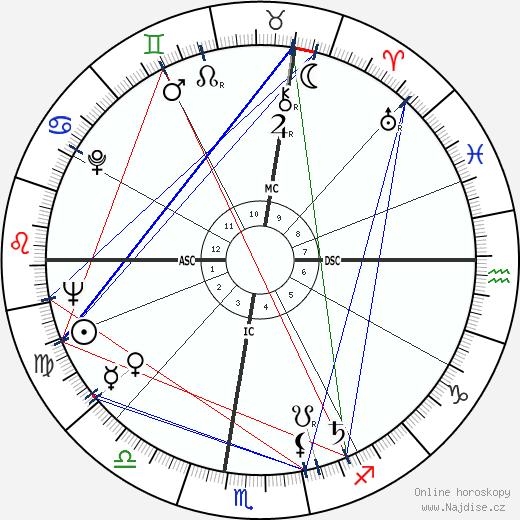 Dominique Colonna wikipedie wiki 2017, 2018 horoskop