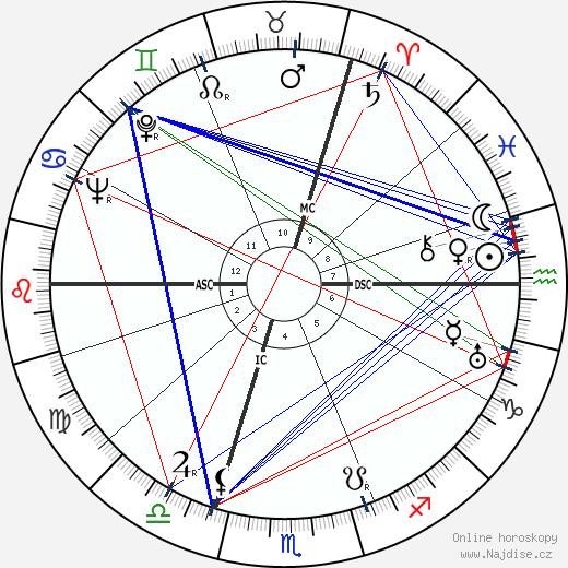 Dominique Georges Pire wikipedie wiki 2017, 2018 horoskop