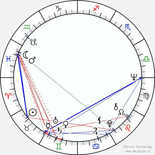 Dominique Labourier wikipedie wiki 2018, 2019 horoskop