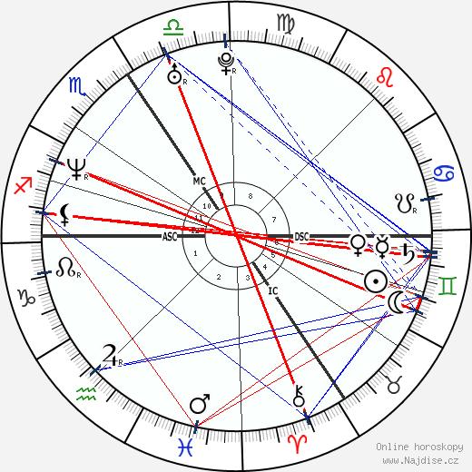 Dominique Monami wikipedie wiki 2017, 2018 horoskop