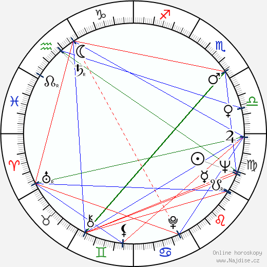 Dominique Page wikipedie wiki 2019, 2020 horoskop