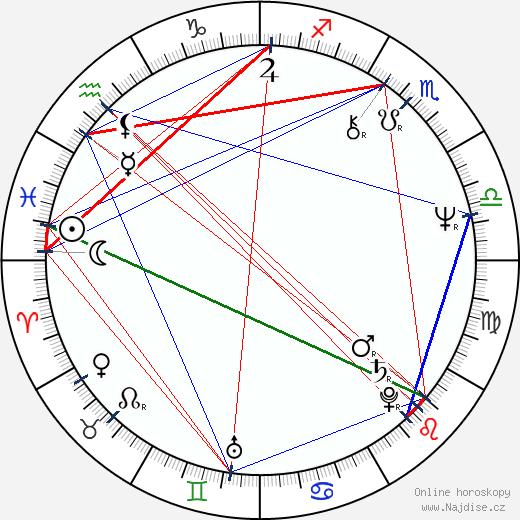 Dominique Sanda wikipedie wiki 2019, 2020 horoskop