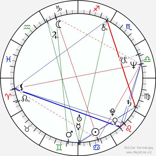 Don Askarian wikipedie wiki 2019, 2020 horoskop