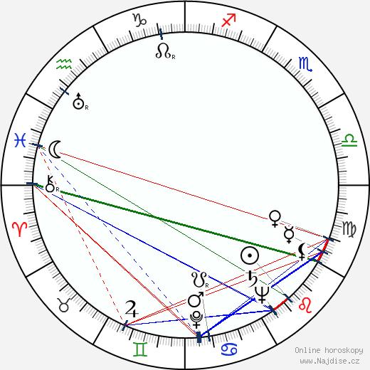 Don Chaffey wikipedie wiki 2017, 2018 horoskop