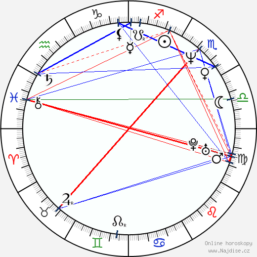 Don Cheadle wikipedie wiki 2017, 2018 horoskop