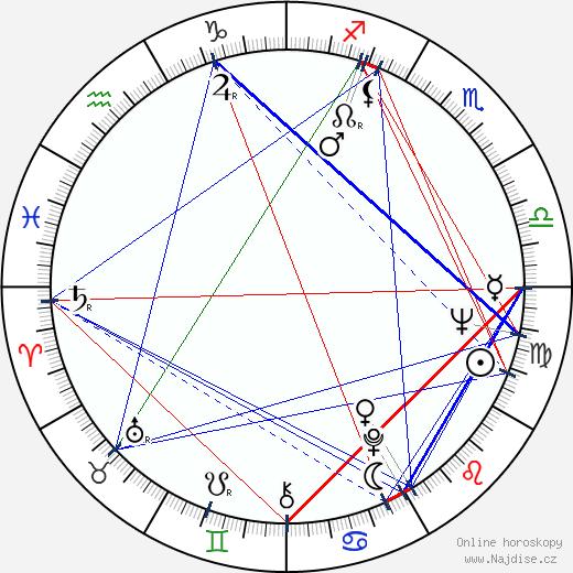 Don Edmonds wikipedie wiki 2019, 2020 horoskop