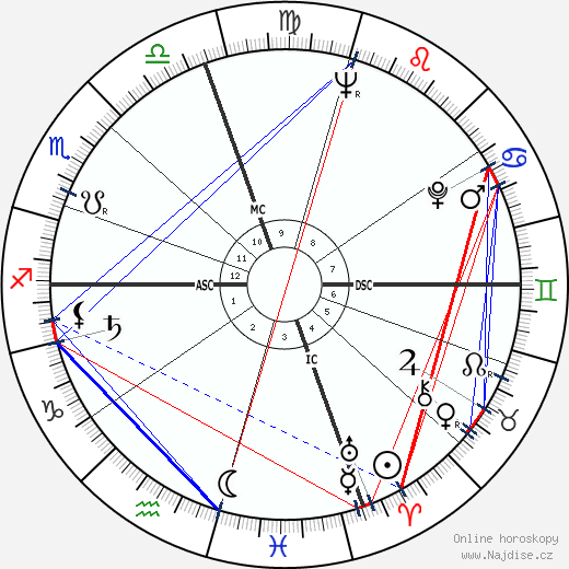 Don Elston wikipedie wiki 2019, 2020 horoskop