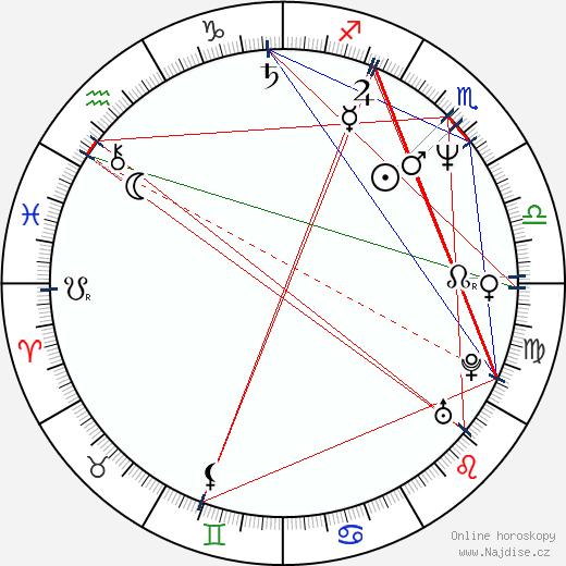 Don McManus wikipedie wiki 2020, 2021 horoskop