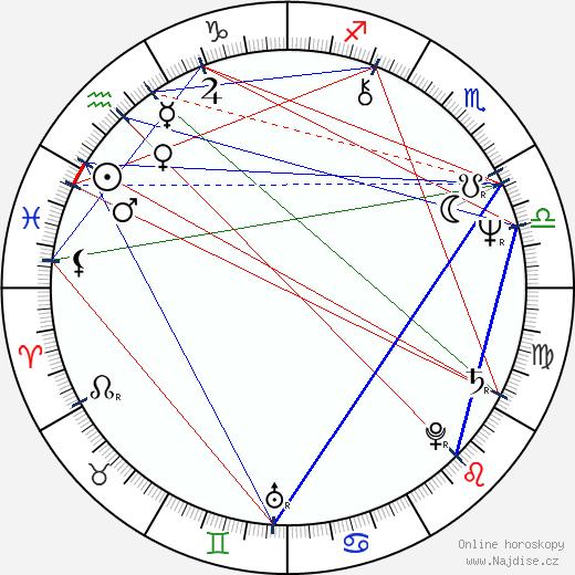 Don Scardino wikipedie wiki 2019, 2020 horoskop