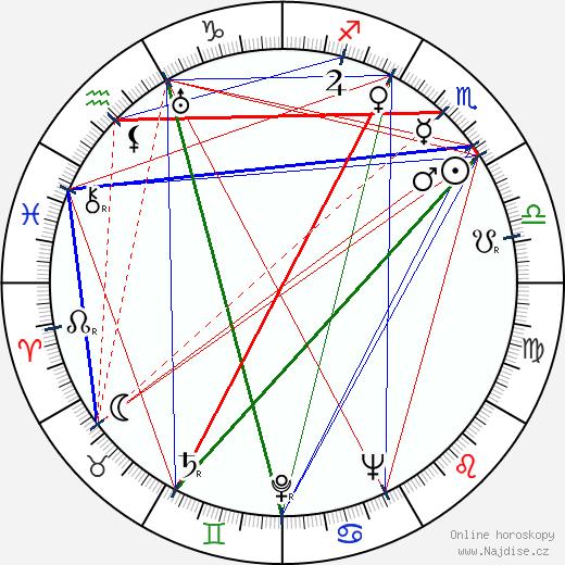 Don Siegel wikipedie wiki 2019, 2020 horoskop
