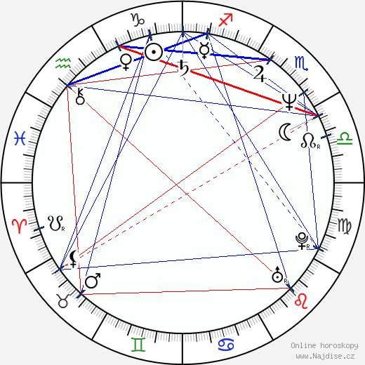 Donald Burda wikipedie wiki 2017, 2018 horoskop