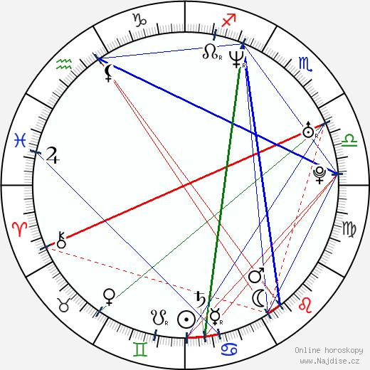 Donald Faison wikipedie wiki 2019, 2020 horoskop