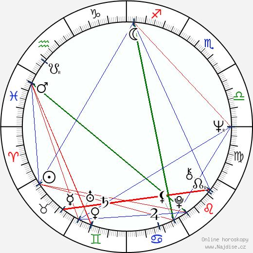 Donald G. Jackson wikipedie wiki 2018, 2019 horoskop