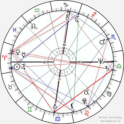 Donald Harvey wikipedie wiki 2019, 2020 horoskop