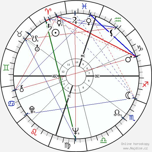 Donald Holmquest wikipedie wiki 2018, 2019 horoskop