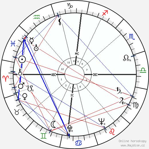 Donald McIntosh Kendall wikipedie wiki 2018, 2019 horoskop