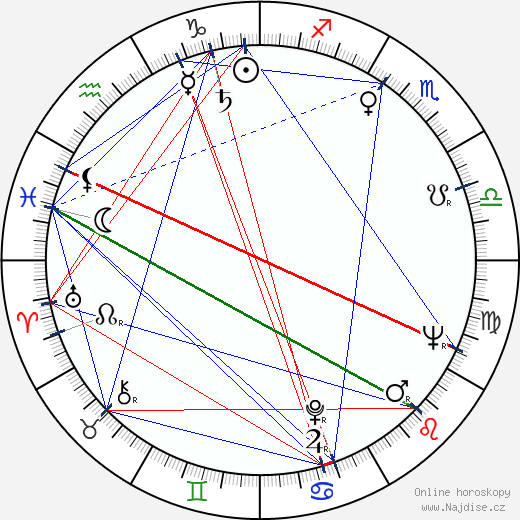 Donald Moffat wikipedie wiki 2019, 2020 horoskop