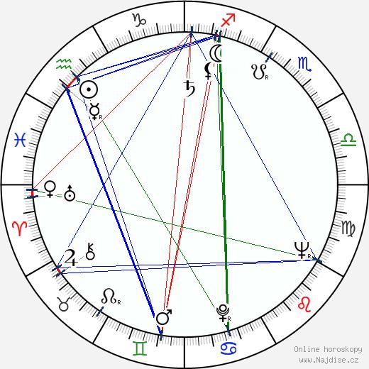 Donald Neil Johnson wikipedie wiki 2019, 2020 horoskop