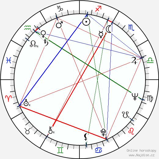 Donald Woods wikipedie wiki 2018, 2019 horoskop