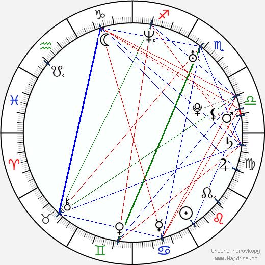 Dong-geon Lee wikipedie wiki 2018, 2019 horoskop
