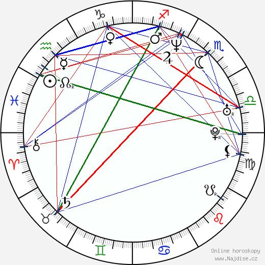 Dong-yeob Shin wikipedie wiki 2019, 2020 horoskop