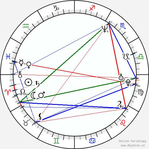 Donna D'Errico wikipedie wiki 2017, 2018 horoskop