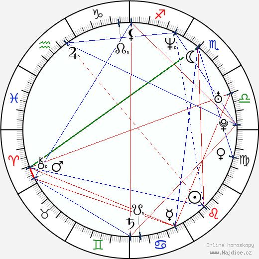 Donna Lewis wikipedie wiki 2018, 2019 horoskop