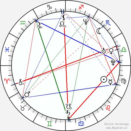 Donnie Boyce wikipedie wiki 2019, 2020 horoskop