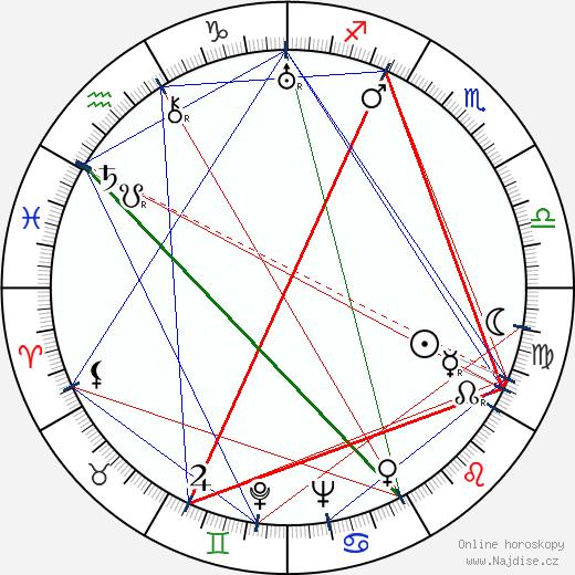 Dore Schary wikipedie wiki 2017, 2018 horoskop