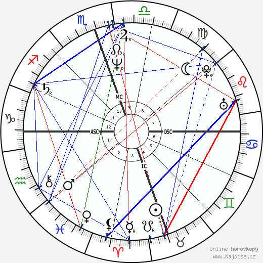 Doreen Virtue wikipedie wiki 2020, 2021 horoskop