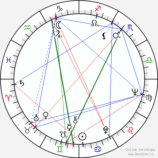 Dorel Visan wikipedie wiki 2019, 2020 horoskop