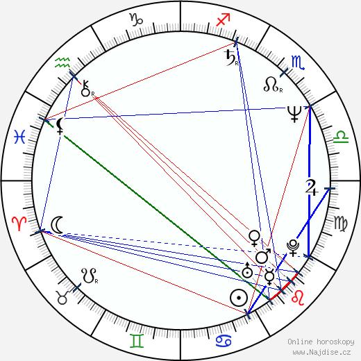 Dorette Corbey wikipedie wiki 2018, 2019 horoskop