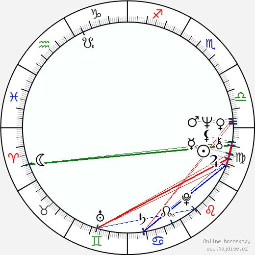 Dorin Liviu Zaharia wikipedie wiki 2017, 2018 horoskop