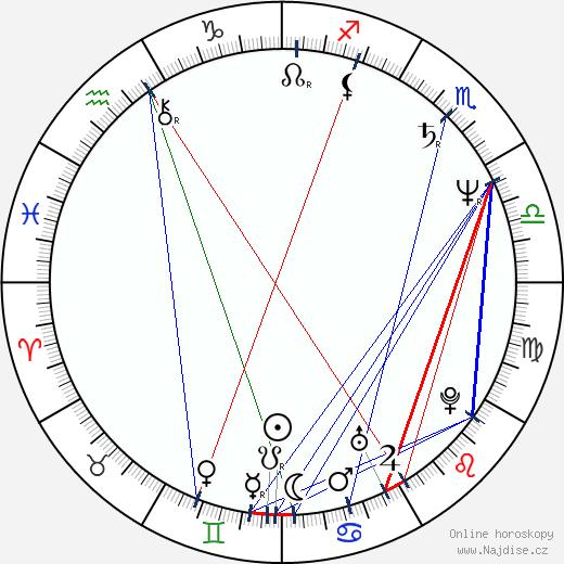 Doron Eran wikipedie wiki 2018, 2019 horoskop