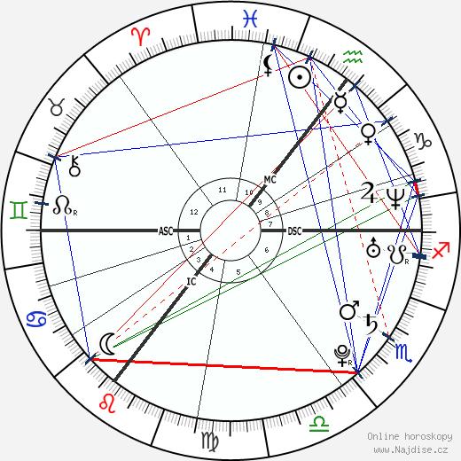 Dorota Rabczewska wikipedie wiki 2017, 2018 horoskop