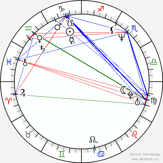Dot Jones wikipedie wiki 2020, 2021 horoskop