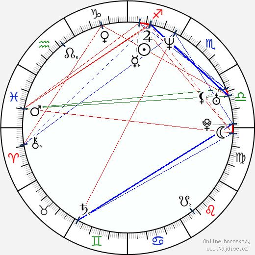 Dotan Baer wikipedie wiki 2018, 2019 horoskop