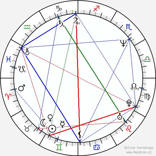 Doug Jones wikipedie wiki 2019, 2020 horoskop